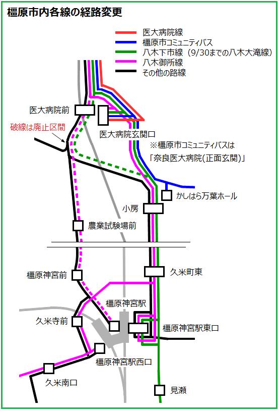 橿原市内各線の経路変更