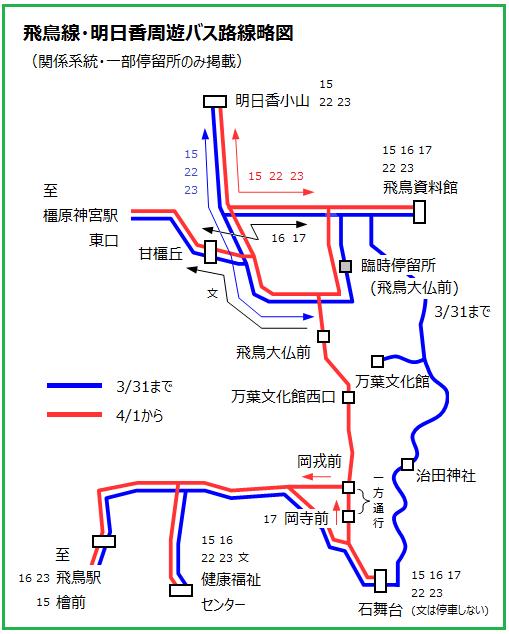 飛鳥線・明日香周遊バス路線略図