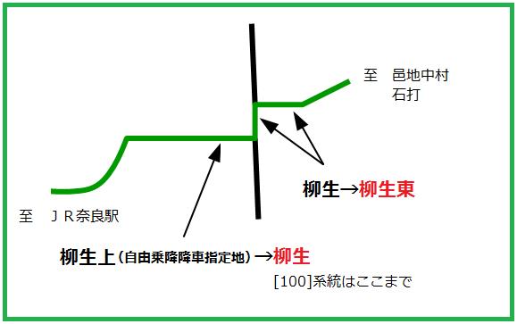 柳生付近略図
